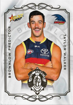 Adelaide Crows Brownlow Predictor
